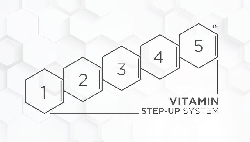 Step-up system Environ